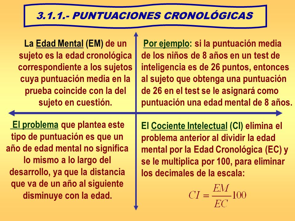3.1.1.- PUNTUACIONES CRONOLÓGICAS