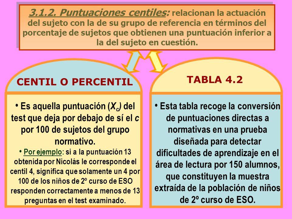 3.1.2. Puntuaciones centiles: relacionan la actuación del sujeto con la de su grupo de referencia en términos del porcentaje de sujetos que obtienen una puntuación inferior a la del sujeto en cuestión.