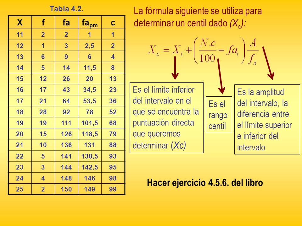 La fórmula siguiente se utiliza para determinar un centil dado (Xc):