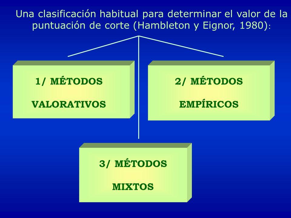 1/ MÉTODOS VALORATIVOS 2/ MÉTODOS EMPÍRICOS 3/ MÉTODOS MIXTOS