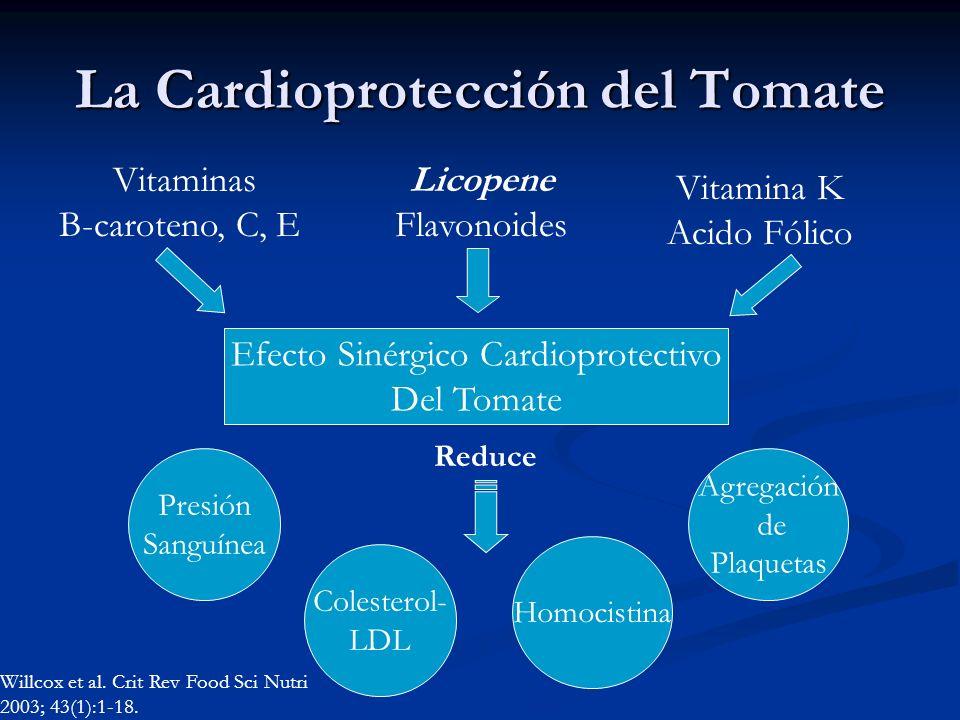 La Cardioprotección del Tomate