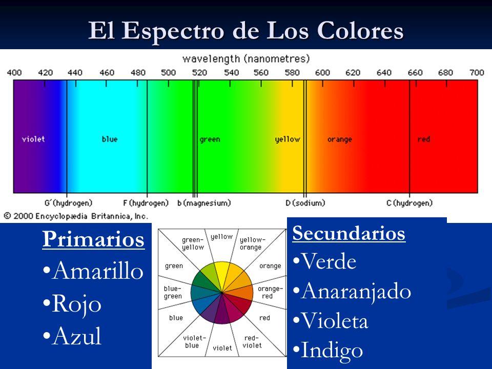 El Espectro de Los Colores