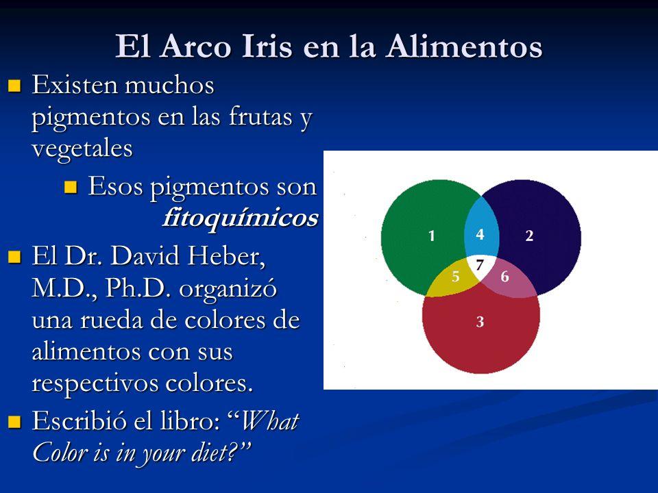 El Arco Iris en la Alimentos