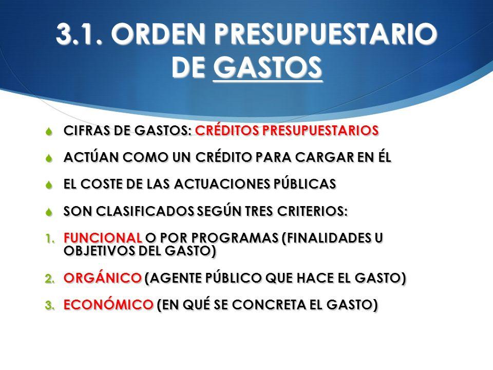 3.1. ORDEN PRESUPUESTARIO DE GASTOS
