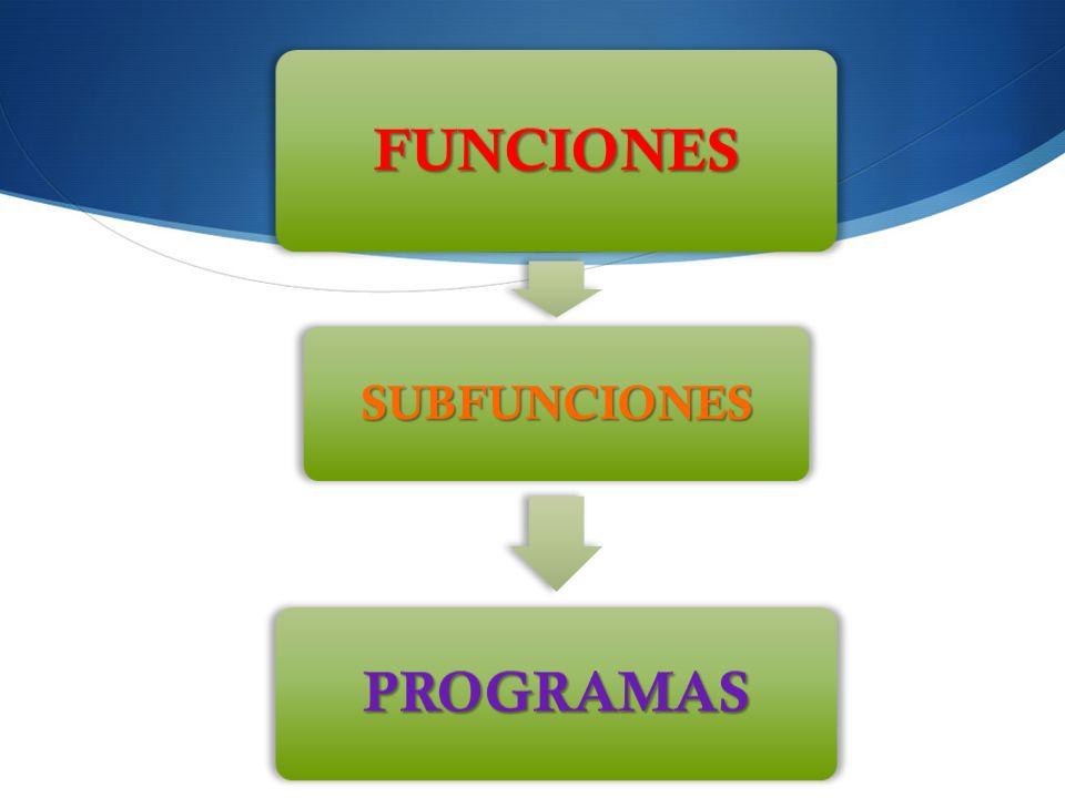 FUNCIONES SUBFUNCIONES PROGRAMAS