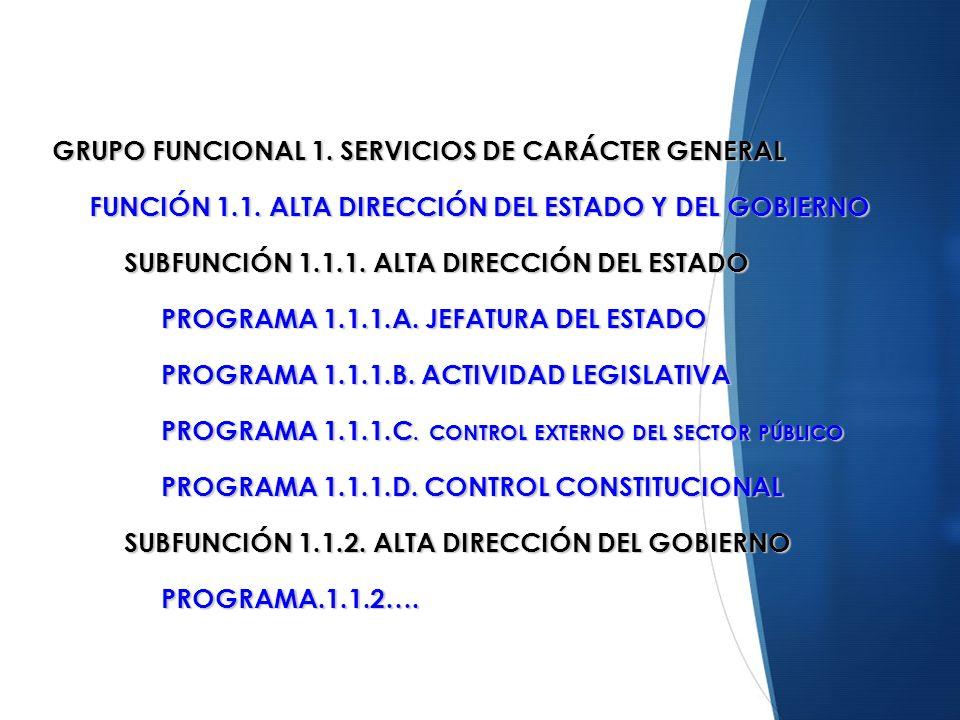 GRUPO FUNCIONAL 1. SERVICIOS DE CARÁCTER GENERAL
