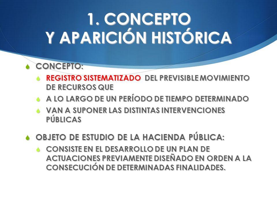 1. CONCEPTO Y APARICIÓN HISTÓRICA