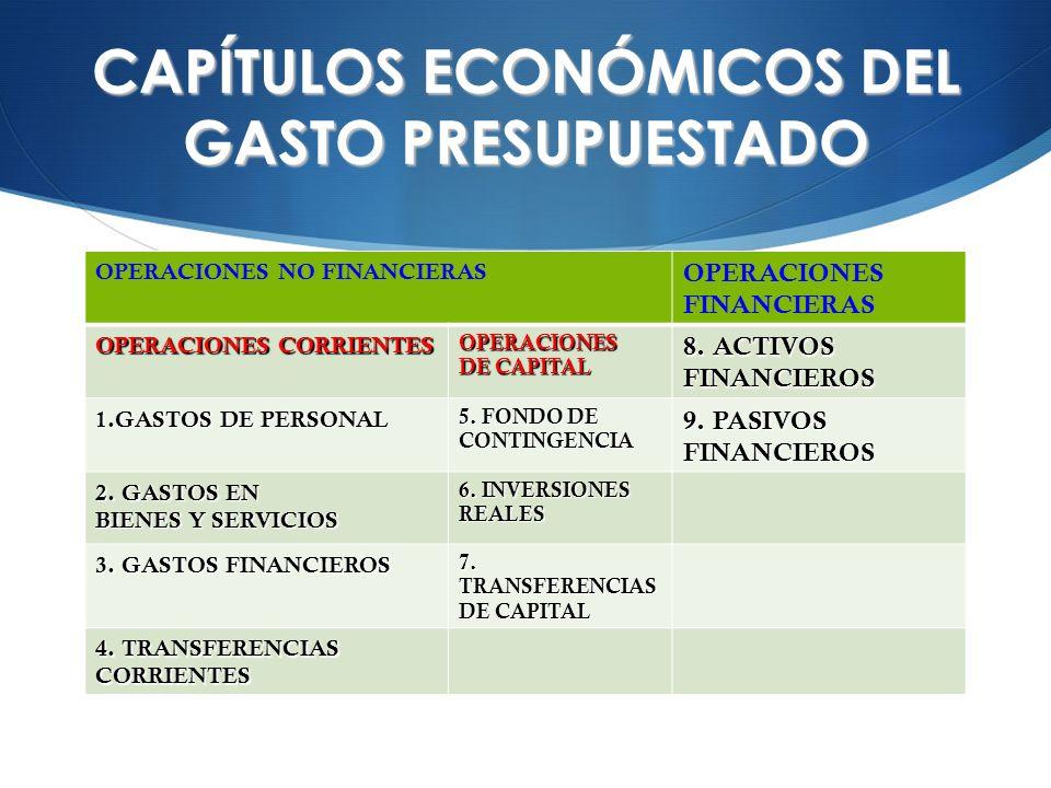 CAPÍTULOS ECONÓMICOS DEL GASTO PRESUPUESTADO