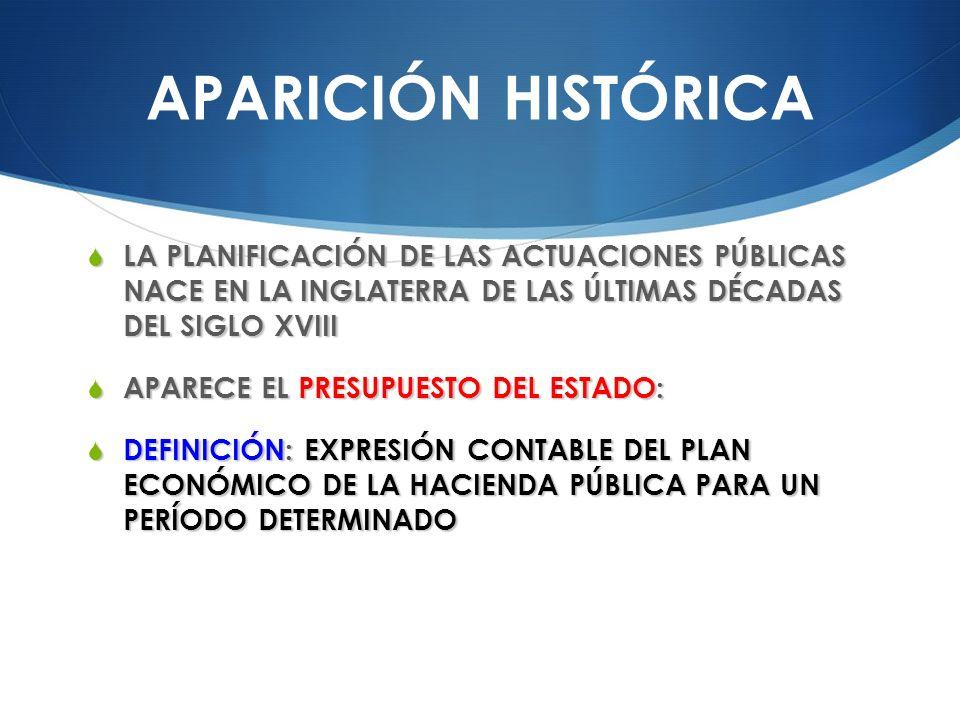 APARICIÓN HISTÓRICA LA PLANIFICACIÓN DE LAS ACTUACIONES PÚBLICAS NACE EN LA INGLATERRA DE LAS ÚLTIMAS DÉCADAS DEL SIGLO XVIII.