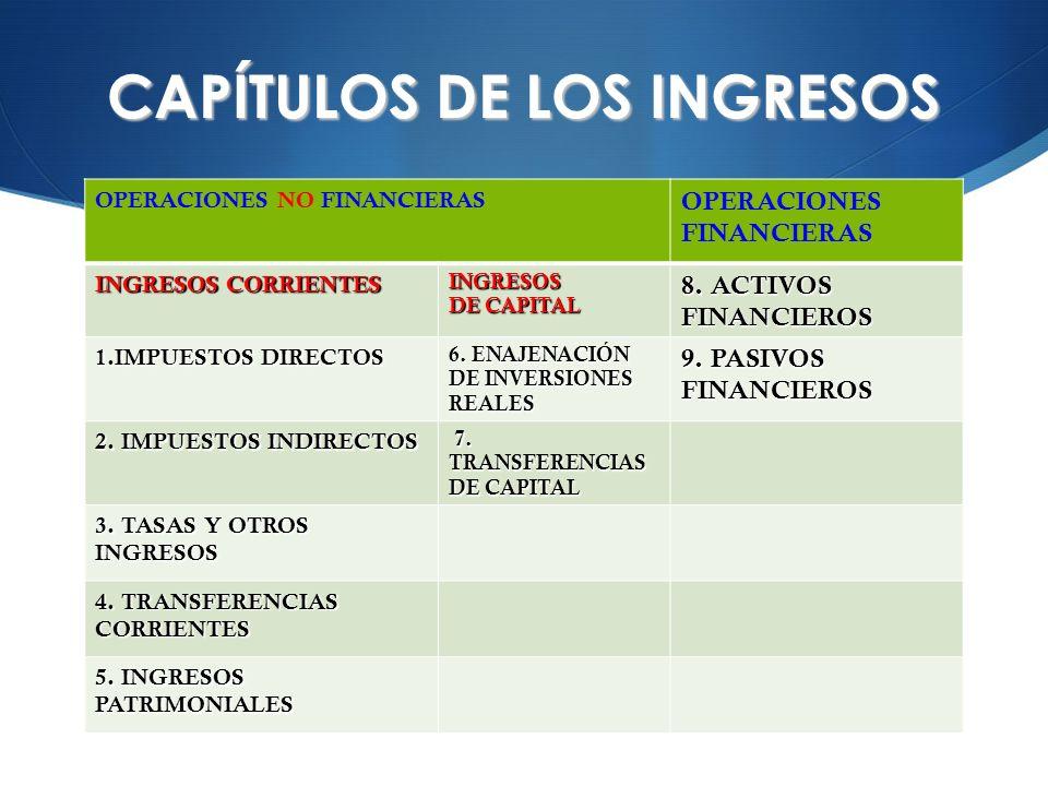 CAPÍTULOS DE LOS INGRESOS