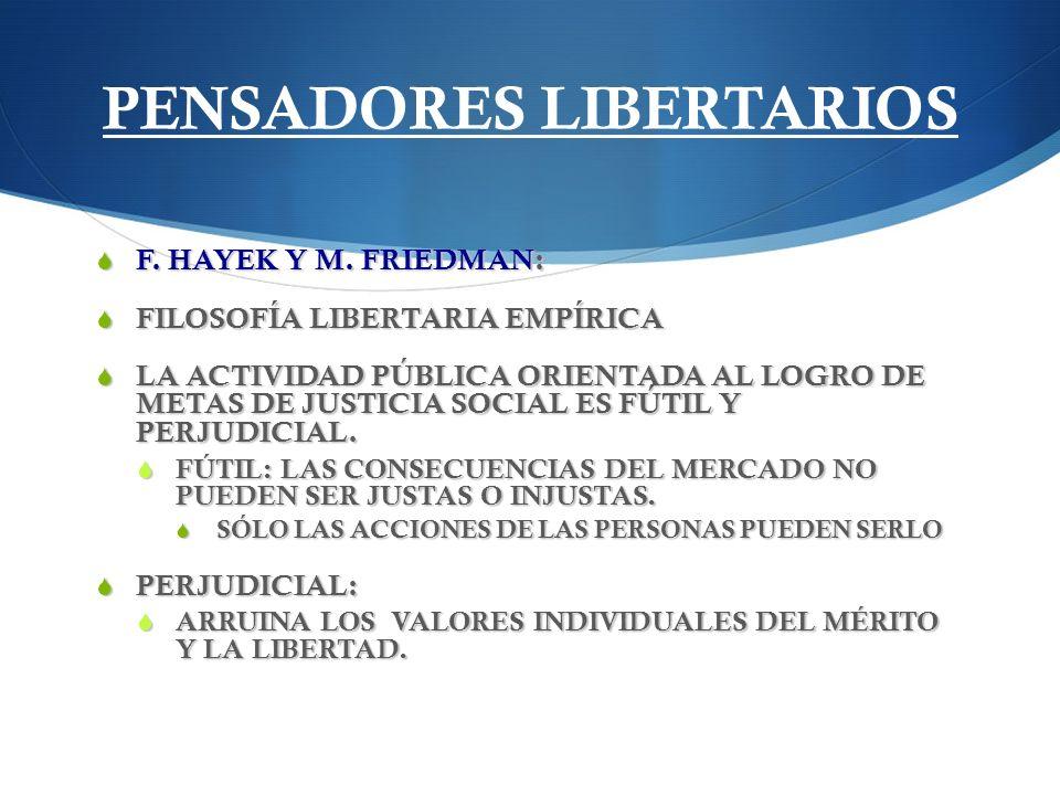 PENSADORES LIBERTARIOS