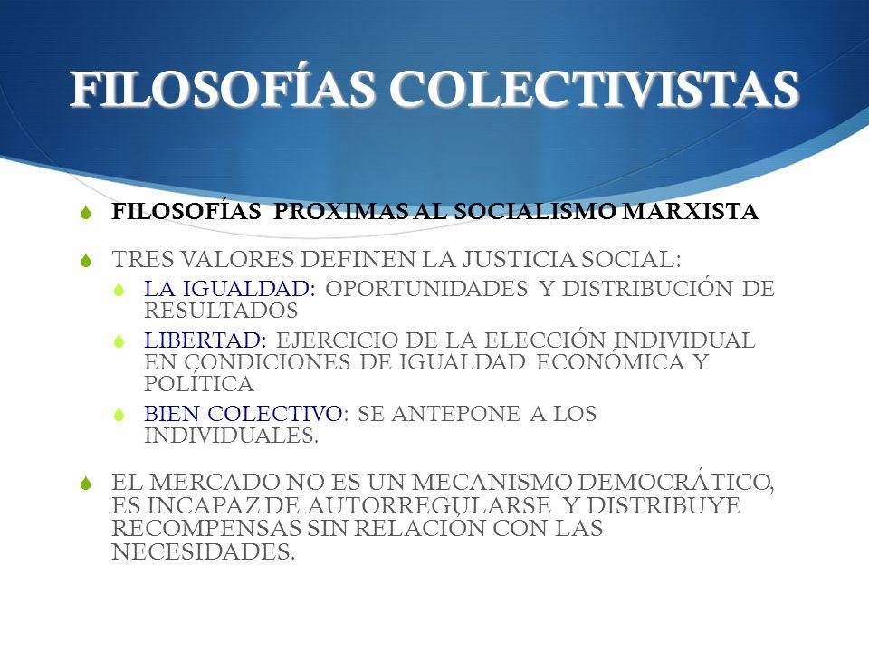 FILOSOFÍAS COLECTIVISTAS