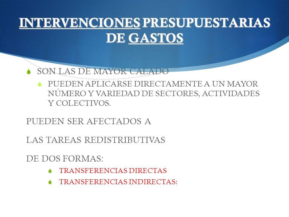 INTERVENCIONES PRESUPUESTARIAS DE GASTOS