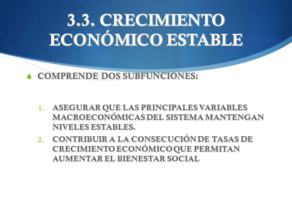 3.3. CRECIMIENTO ECONÓMICO ESTABLE
