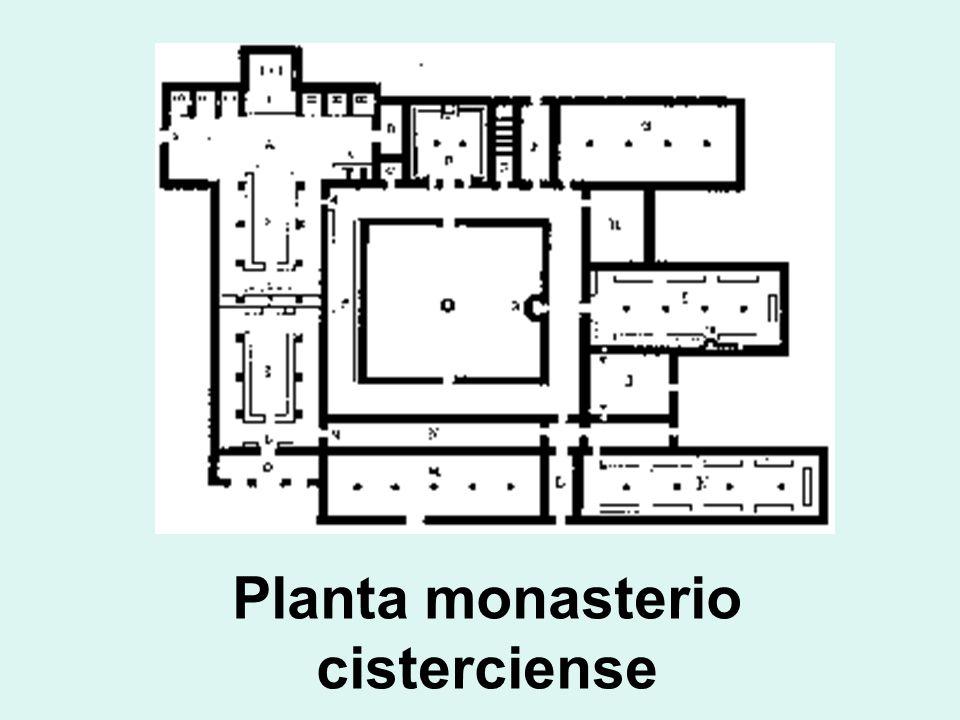 Planta monasterio cisterciense