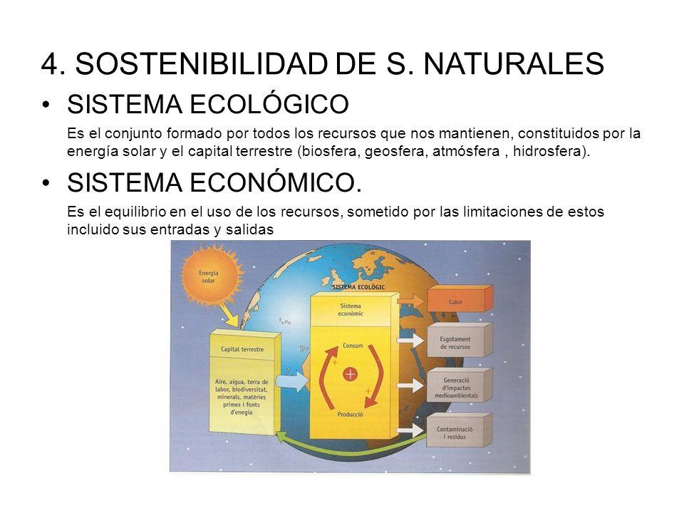 4. SOSTENIBILIDAD DE S. NATURALES