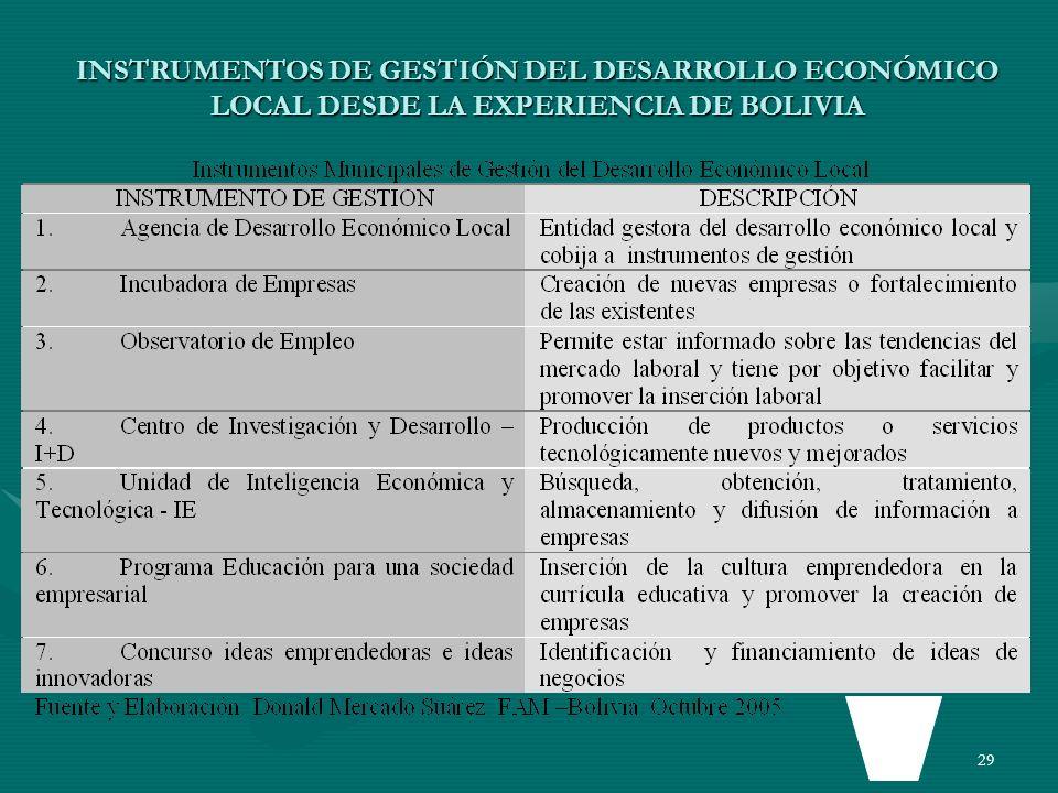 INSTRUMENTOS DE GESTIÓN DEL DESARROLLO ECONÓMICO LOCAL DESDE LA EXPERIENCIA DE BOLIVIA