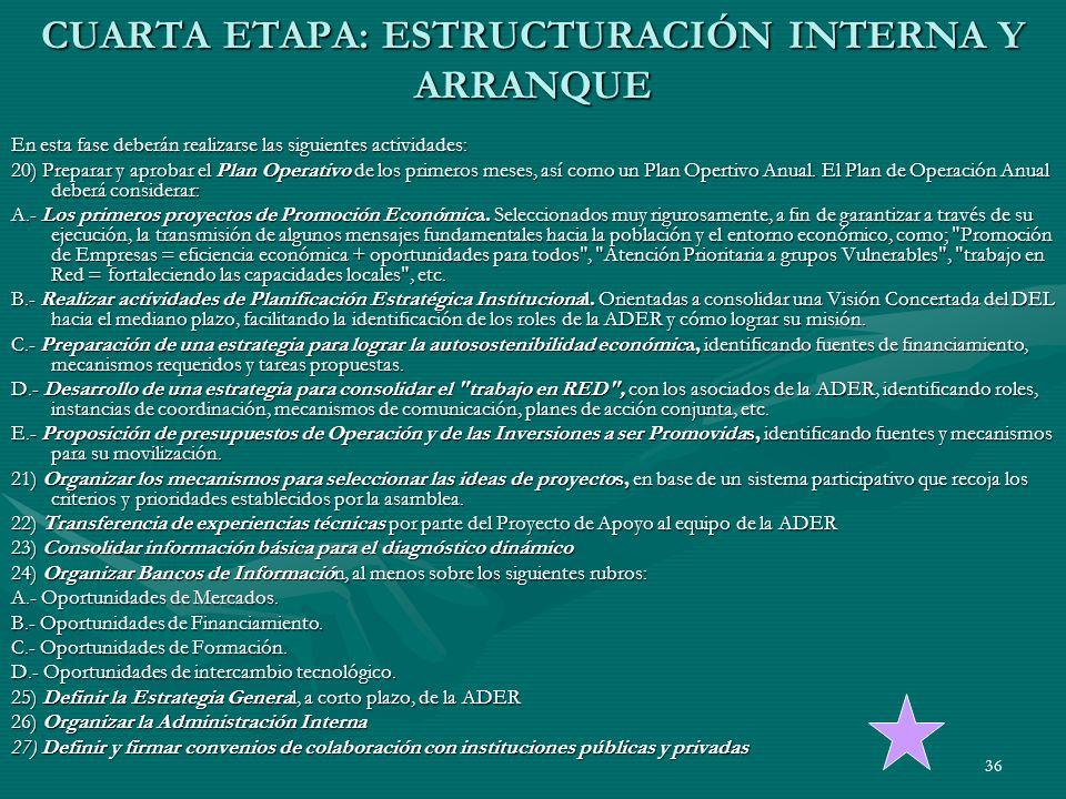 CUARTA ETAPA: ESTRUCTURACIÓN INTERNA Y ARRANQUE
