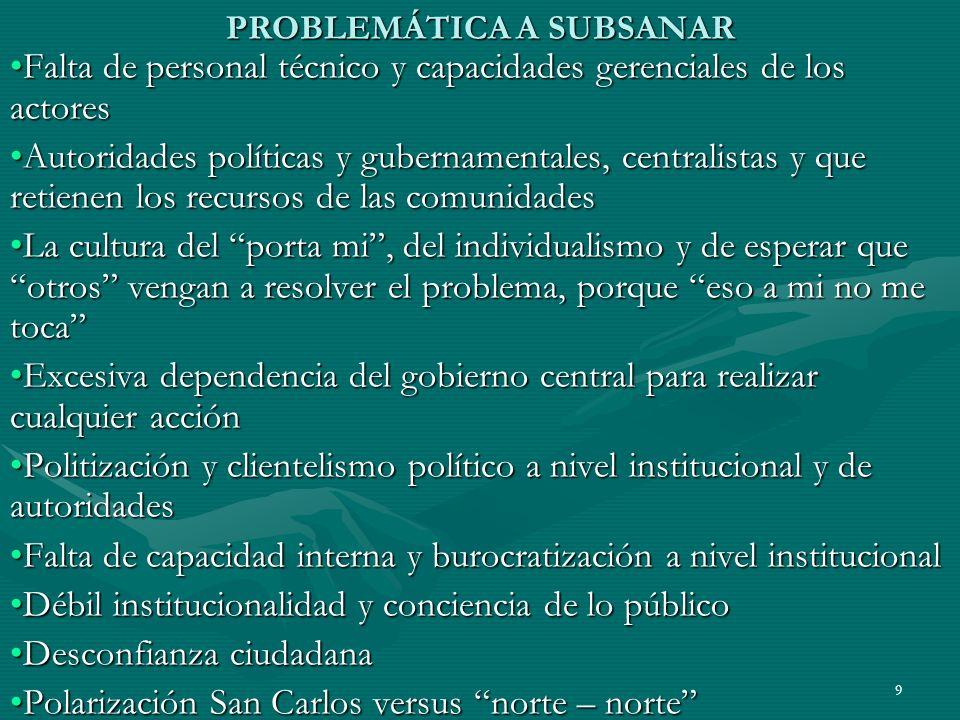 PROBLEMÁTICA A SUBSANAR