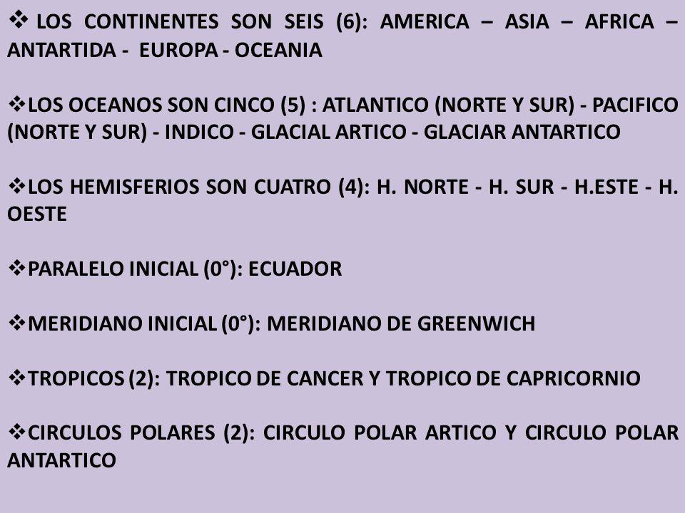 LOS CONTINENTES SON SEIS (6): AMERICA – ASIA – AFRICA – ANTARTIDA - EUROPA - OCEANIA