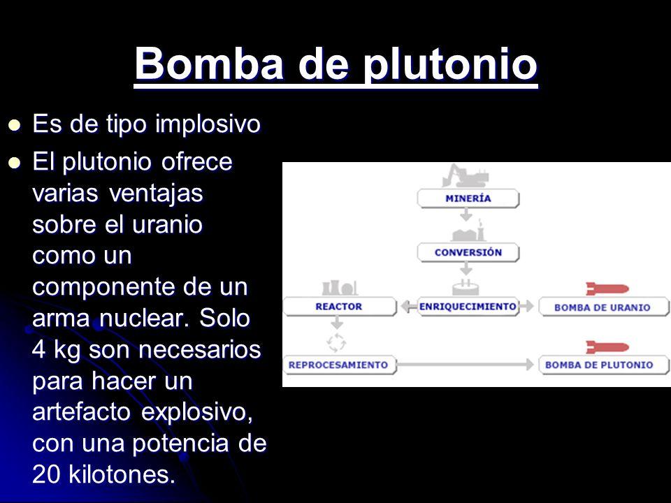 Bomba de plutonio Es de tipo implosivo