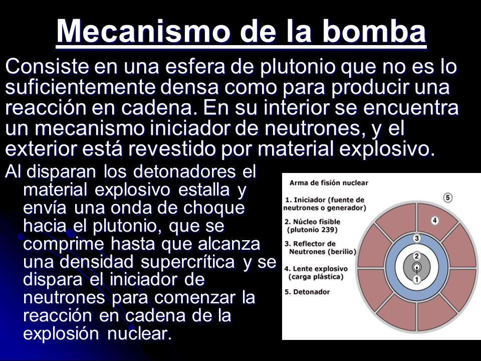 Mecanismo de la bomba