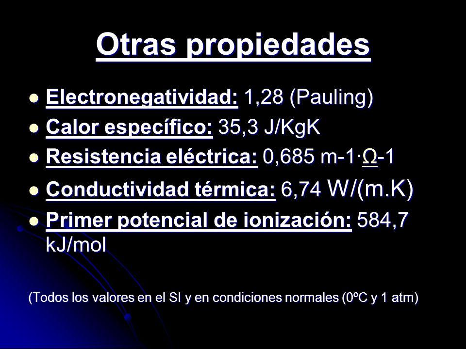 Otras propiedades Electronegatividad: 1,28 (Pauling)