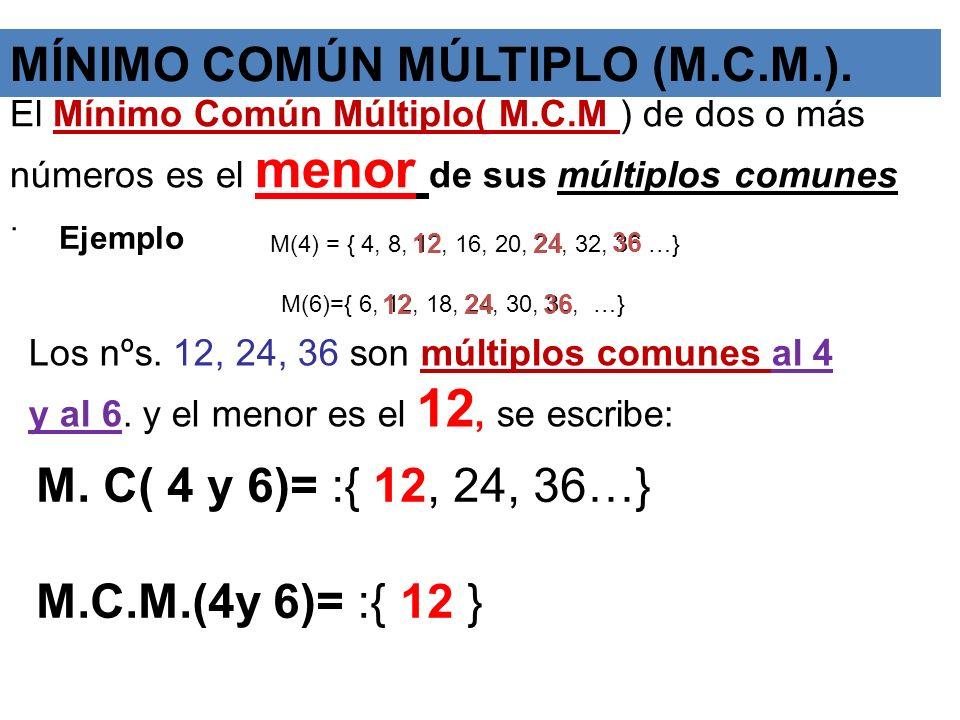 MÍNIMO COMÚN MÚLTIPLO (M.C.M.).