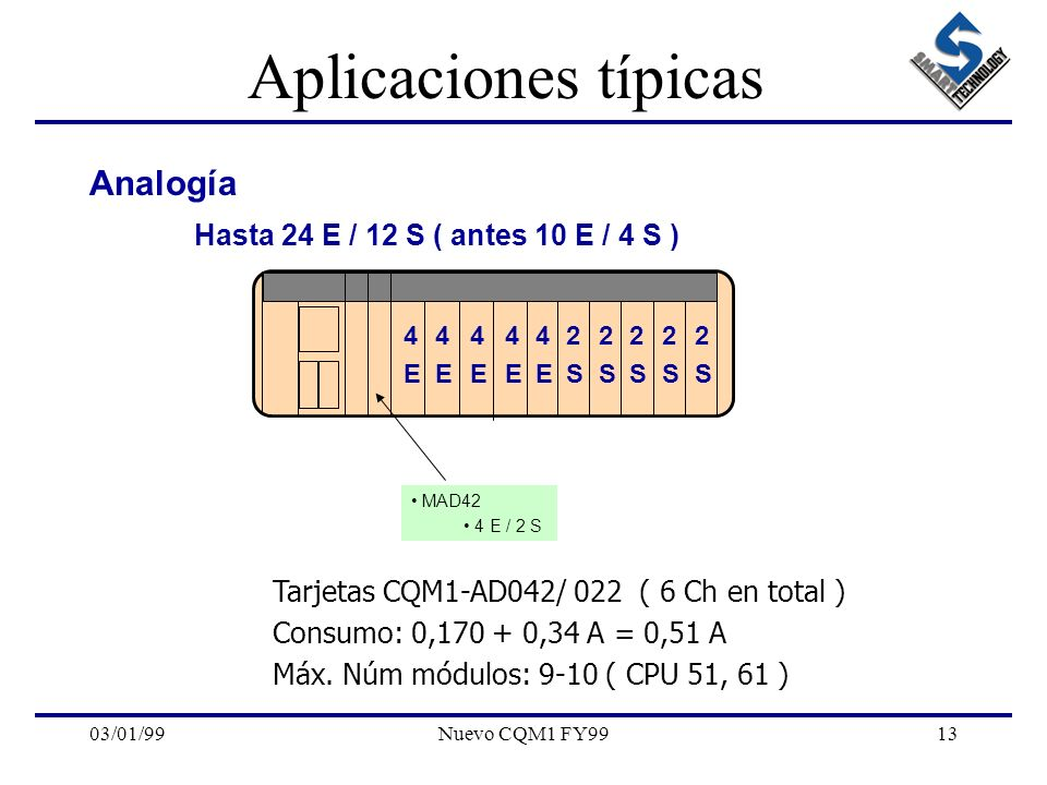 Aplicaciones típicas Analogía Hasta 24 E / 12 S ( antes 10 E / 4 S )