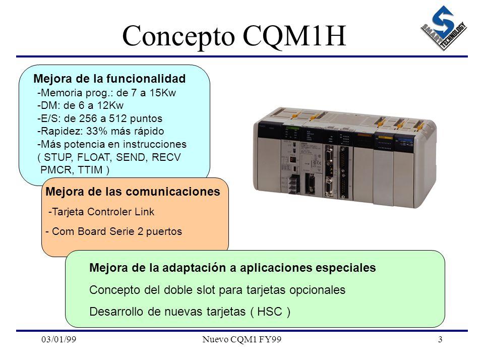 Concepto CQM1H Mejora de la funcionalidad Mejora de las comunicaciones
