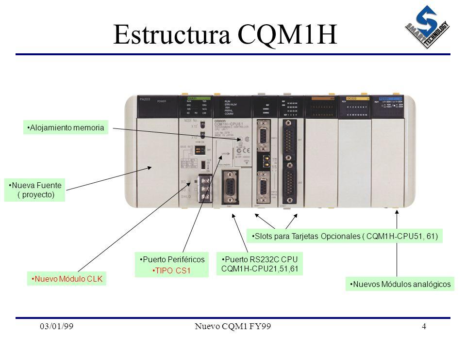 Estructura CQM1H 03/01/99 Nuevo CQM1 FY99 Alojamiento memoria
