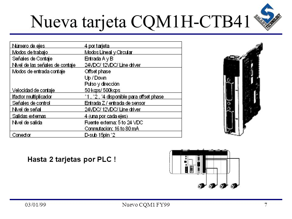 Nueva tarjeta CQM1H-CTB41