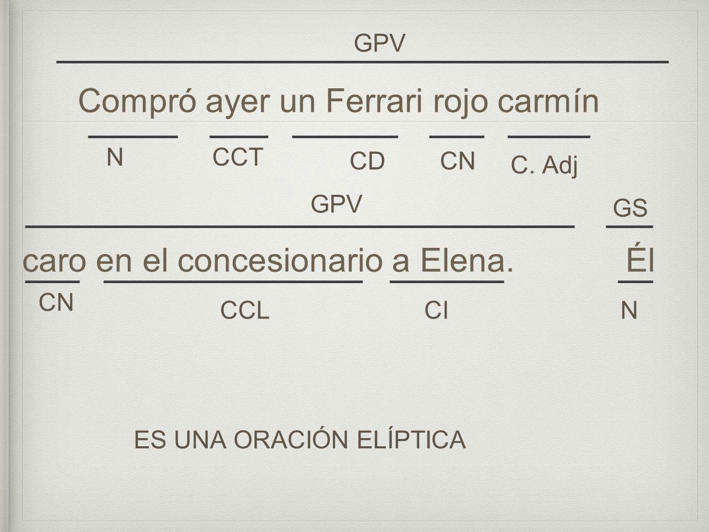 GPVCompró ayer un Ferrari rojo carmín caro en el concesionario a Elena. Él. N. CCT. CD.