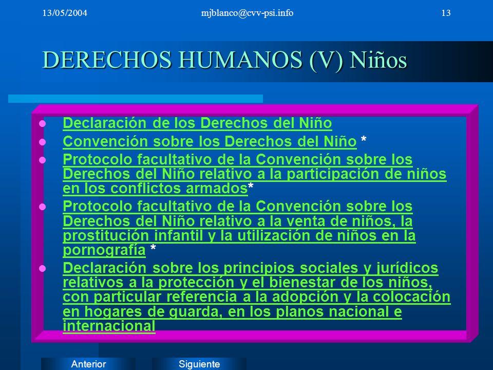 DERECHOS HUMANOS (V) Niños