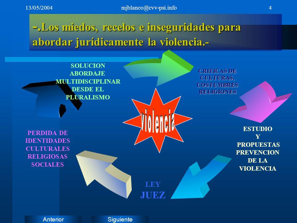 13/05/2004mjblanco@cvv-psi.info. -.Los miedos, recelos e inseguridades para abordar jurídicamente la violencia.-