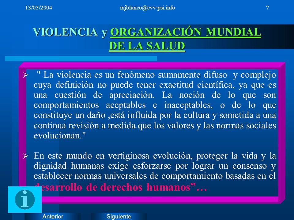 VIOLENCIA y ORGANIZACIÓN MUNDIAL DE LA SALUD