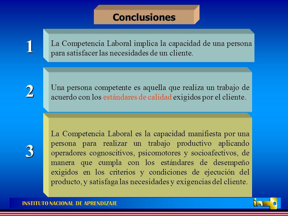 Conclusiones La Competencia Laboral implica la capacidad de una persona para satisfacer las necesidades de un cliente.