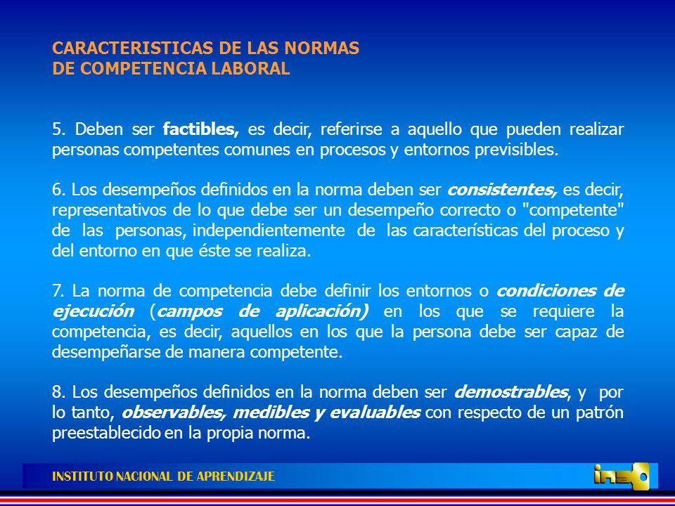 CARACTERISTICAS DE LAS NORMAS