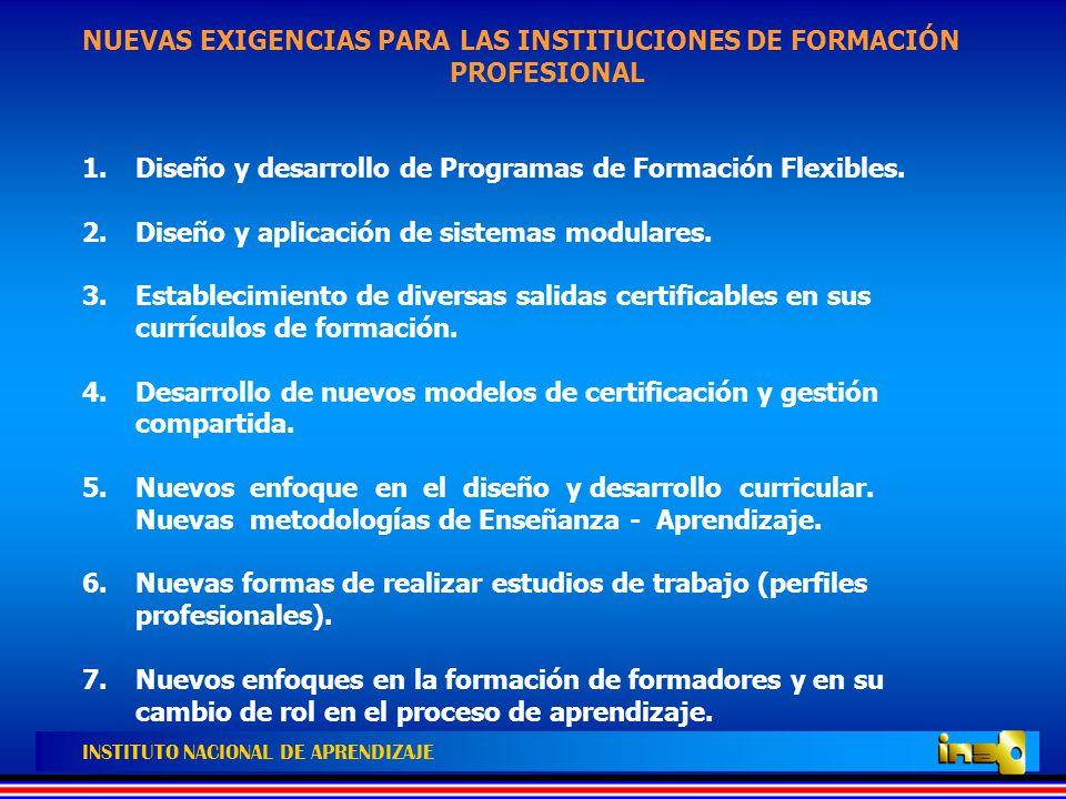 NUEVAS EXIGENCIAS PARA LAS INSTITUCIONES DE FORMACIÓN PROFESIONAL