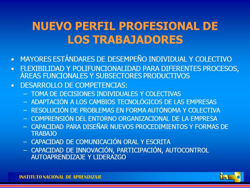 NUEVO PERFIL PROFESIONAL DE LOS TRABAJADORES