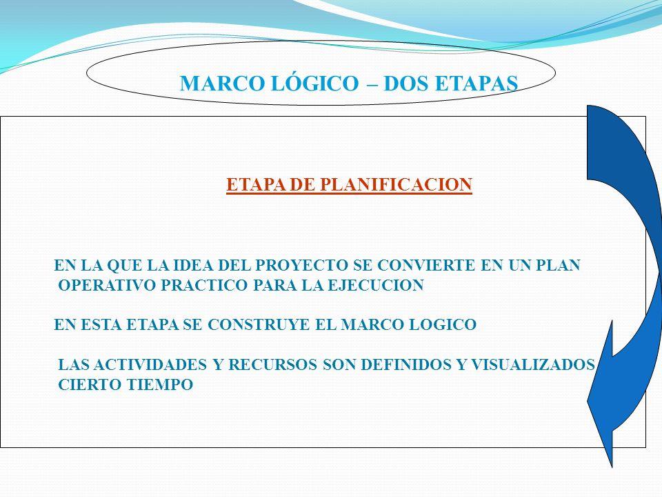 MARCO LÓGICO – DOS ETAPAS ETAPA DE PLANIFICACION