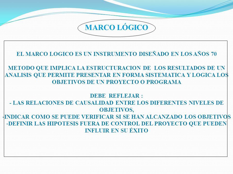 MARCO LÓGICO EL MARCO LOGICO ES UN INSTRUMENTO DISEÑADO EN LOS AÑOS 70