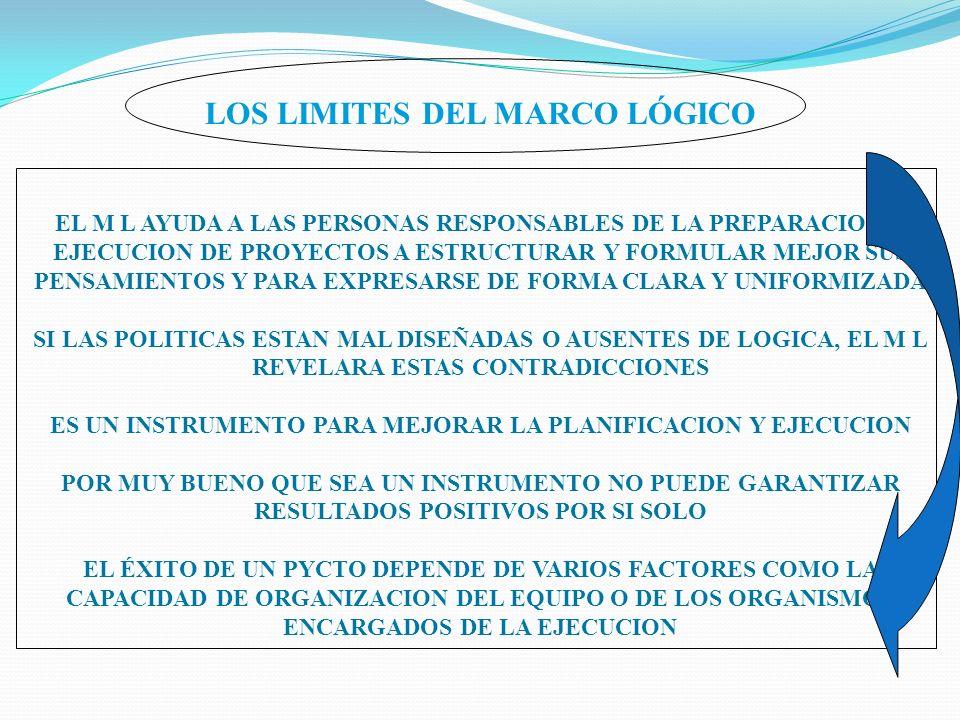 LOS LIMITES DEL MARCO LÓGICO