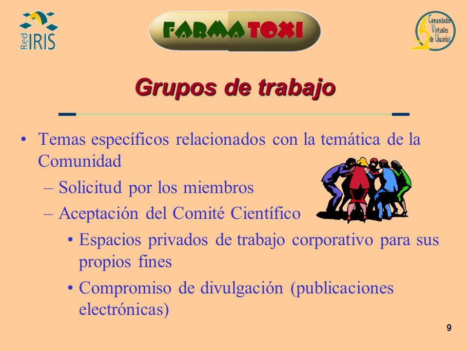 Grupos de trabajoTemas específicos relacionados con la temática de la Comunidad. Solicitud por los miembros.