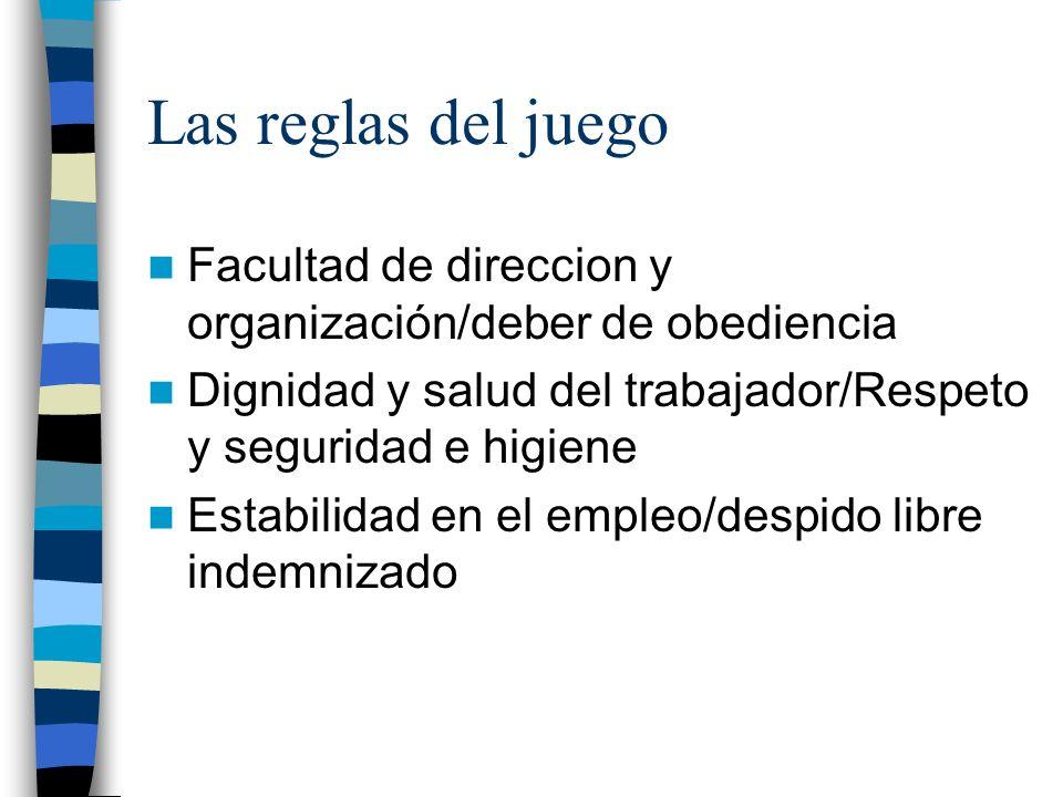 Las reglas del juego Facultad de direccion y organización/deber de obediencia. Dignidad y salud del trabajador/Respeto y seguridad e higiene.