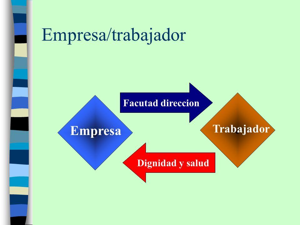 Empresa/trabajador Empresa Trabajador Facutad direccion c c