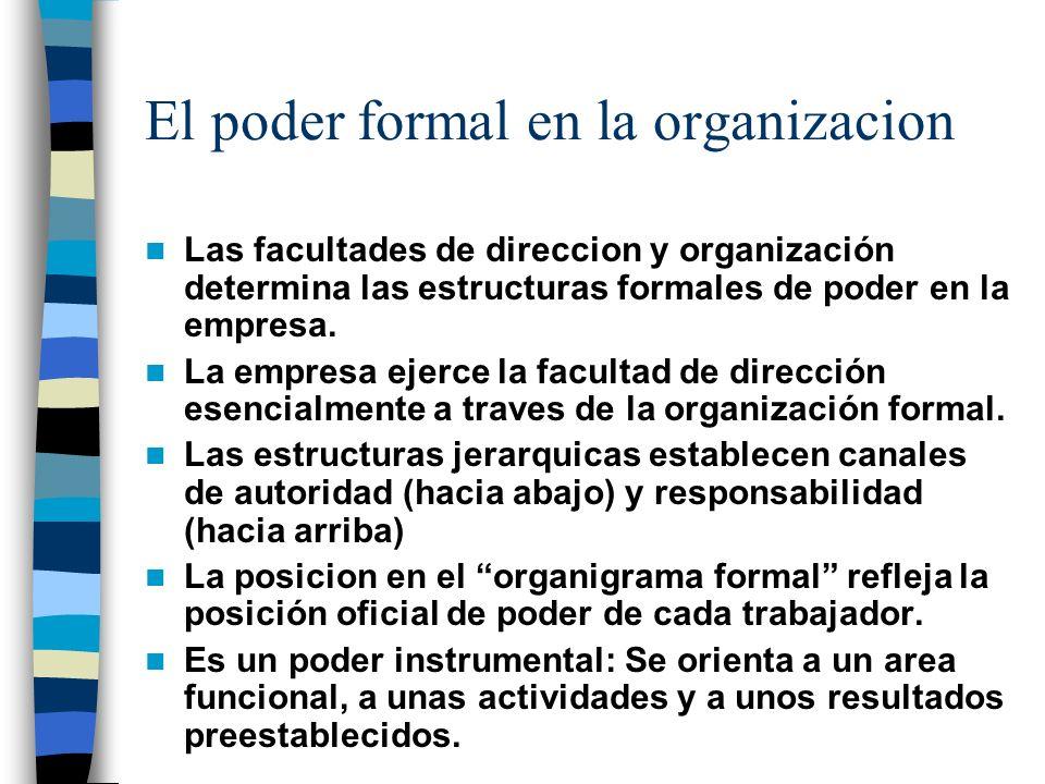 El poder formal en la organizacion