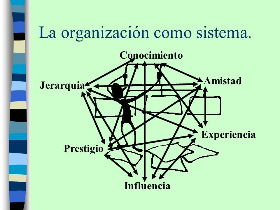 La organización como sistema.