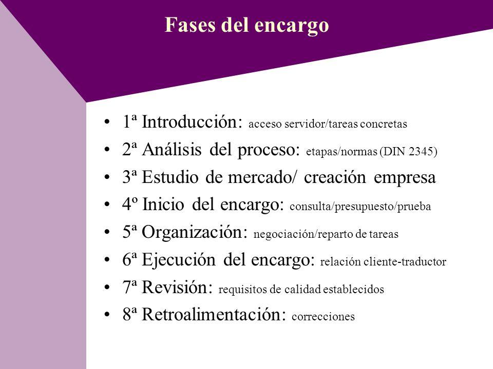 Fases del encargo 1ª Introducción: acceso servidor/tareas concretas