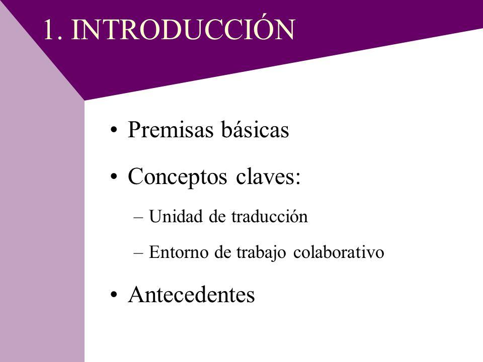 1. INTRODUCCIÓN Premisas básicas Conceptos claves: Antecedentes